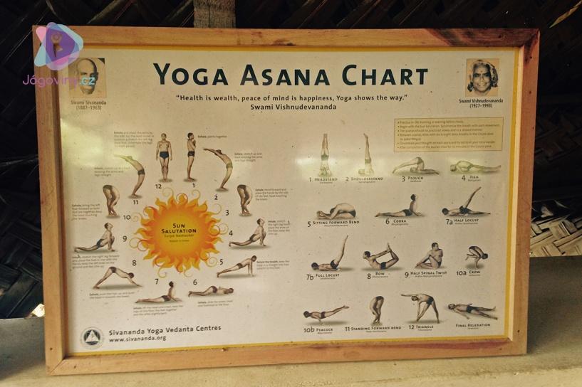 V Indii oblíbená sestava 12 základních ásan